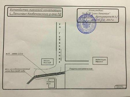 Проведена подготовка к установлению устройства ливневой канализации по улице Губаханова.