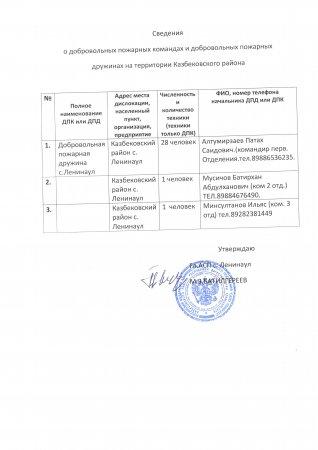 Сведения о добровольных пожарных командах и добровольных пожарных дружинах на территории Казбековского района