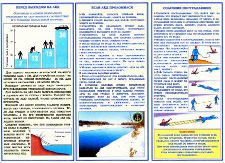 Порядок действия населения по сигналам ГО и при возникновении чрезвычайных ситуаций природного и техногенного характера