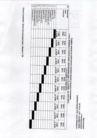 Распоряжение об утверждении график дежурства работников администрации