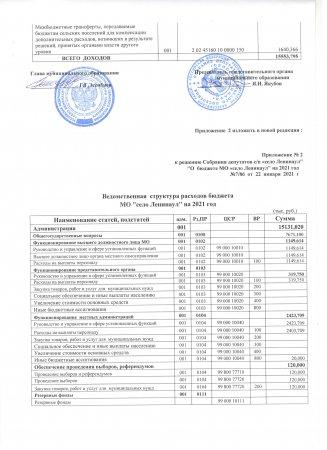 """Решение О внесении изменений в решение О бюджете МО """"село Ленинаул"""" на 2021 год от 22.01.2021 г. №7/86"""